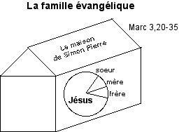 famille_evangelique